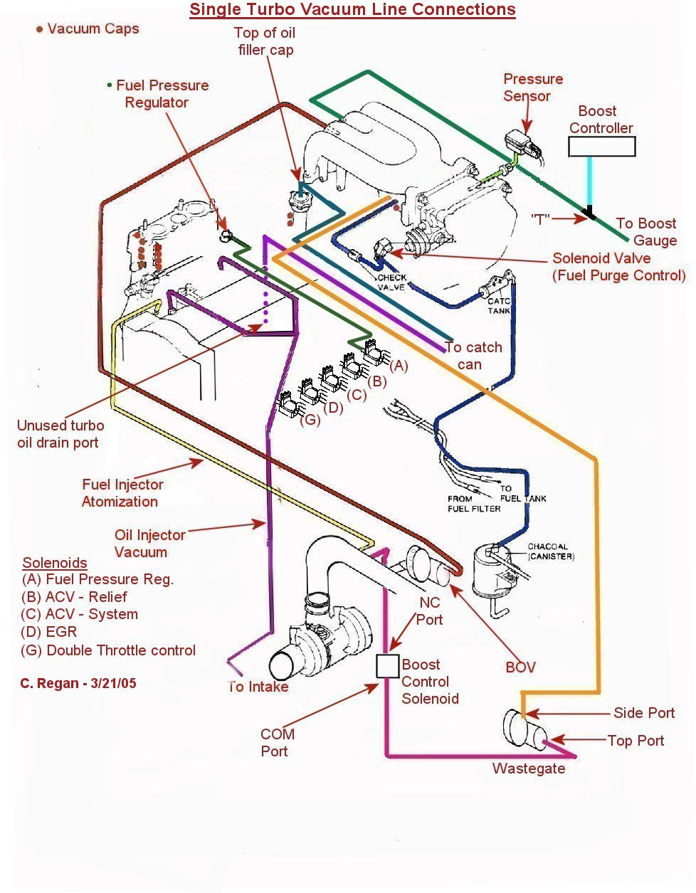 Rx8 Fuel Line Diagram Opinions About Wiring 1995 Defender 90 Steering Linkage Single Turbo Vac Diagrams Nopistons Mazda Rx7 Rotary Forum Rh Com Rx 8
