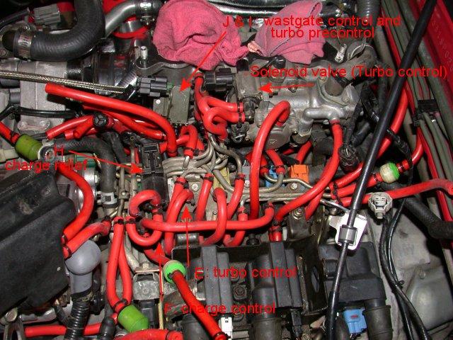 solenoidlocation triple r gt35r single turbocharger conversion installation